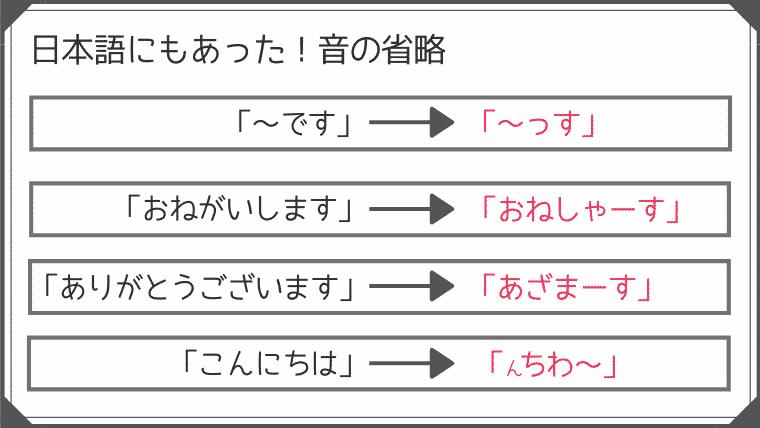 日本語で省略されやすい音の紹介