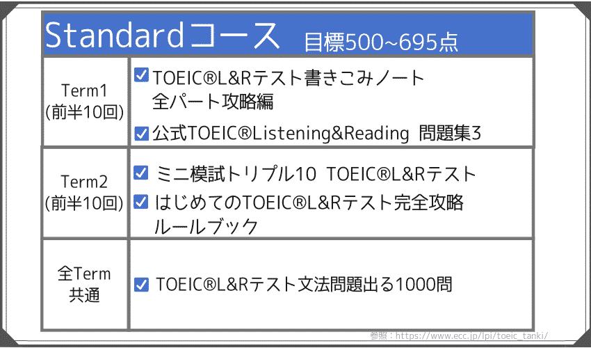 ECC Standard コースで利用する教科書一覧