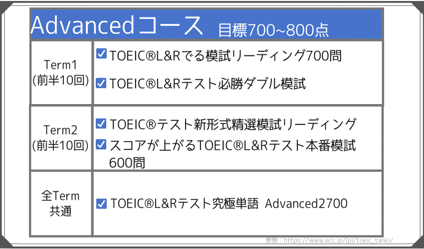 Ecc Advancedコースで利用する教科書一覧