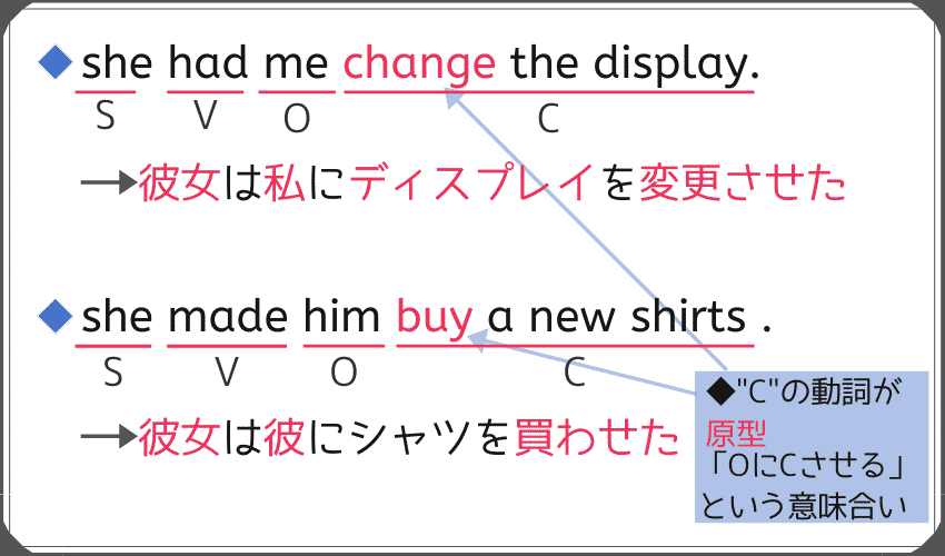 第5文型(SVOC)で、使役動詞を使った場合の例文。-She had me change the display. -She made him buy a new shirts.