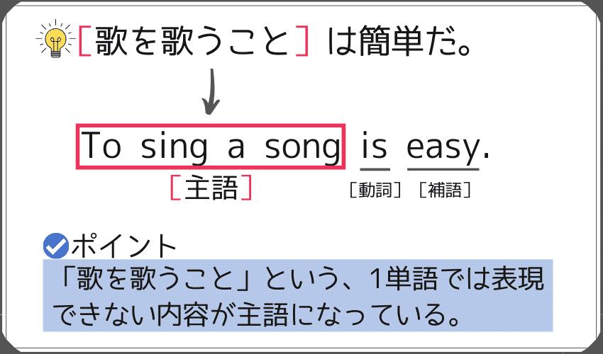 """1つの役割を果たす単語のカタマリの例。""""To sing a song is easy"""""""