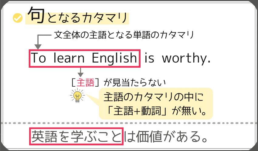 """句となる単語のカタマリの例。""""To learn English is worthy."""""""